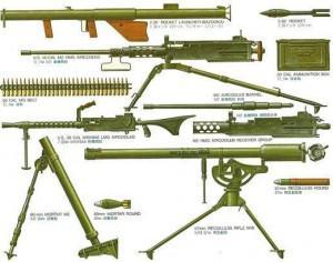 Military Infantry Weapon Brushes  Photoshop brush