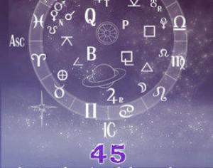 Astrological brushes Photoshop brush