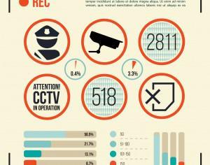 Set of CCTV Camera Icon Photoshop brush