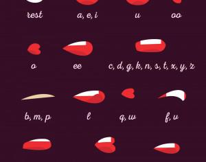 Mouth Instances for Quick Animations Photoshop brush